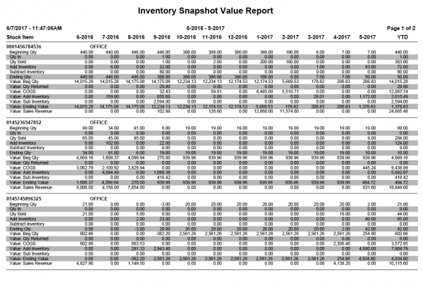 Inventory Stock Value Report